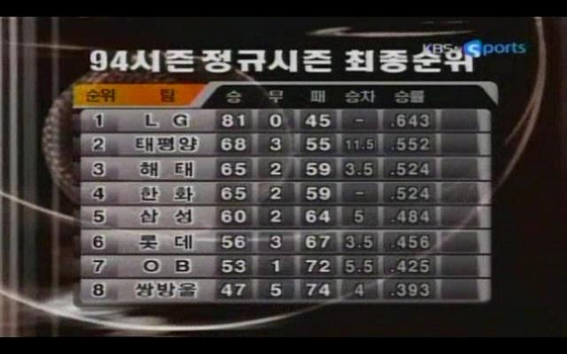 1994baseball_table.jpg